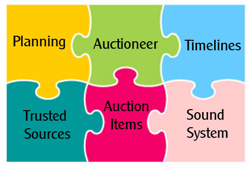 Charity Auction Services Puzzle